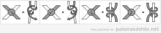 Esquema, patrón o modelo de pulseras de nudo, paso a paso