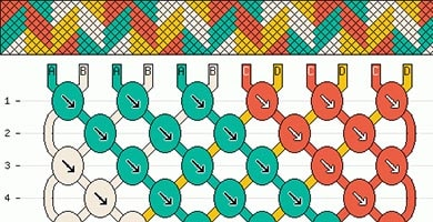 e6f913c3c4e5 Blog sobre cómo hacer pulseras de hilo